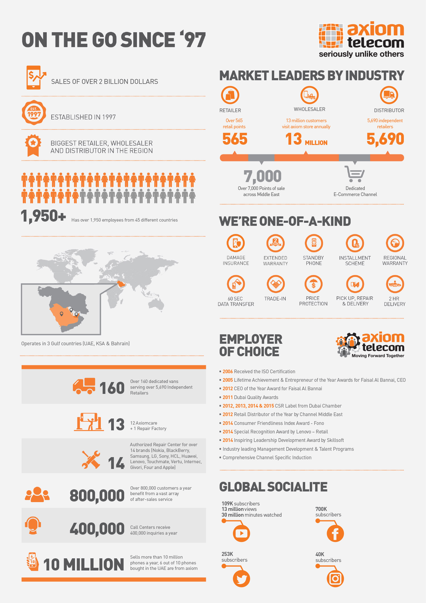 axiom infographic-Eng-HR_